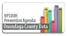 NYSDOH Data Dashboard