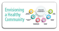 Envisioning a Healthy Community Report
